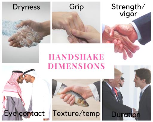 verschillen in handdruk